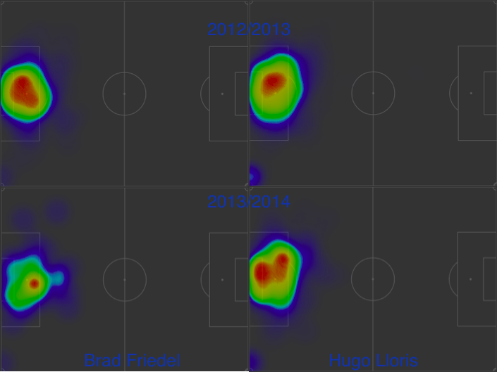 2012/13 - 2013/14  Friedel vs Lloris Heatmap Comparison