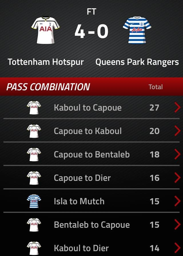 Pass combinations against QPR